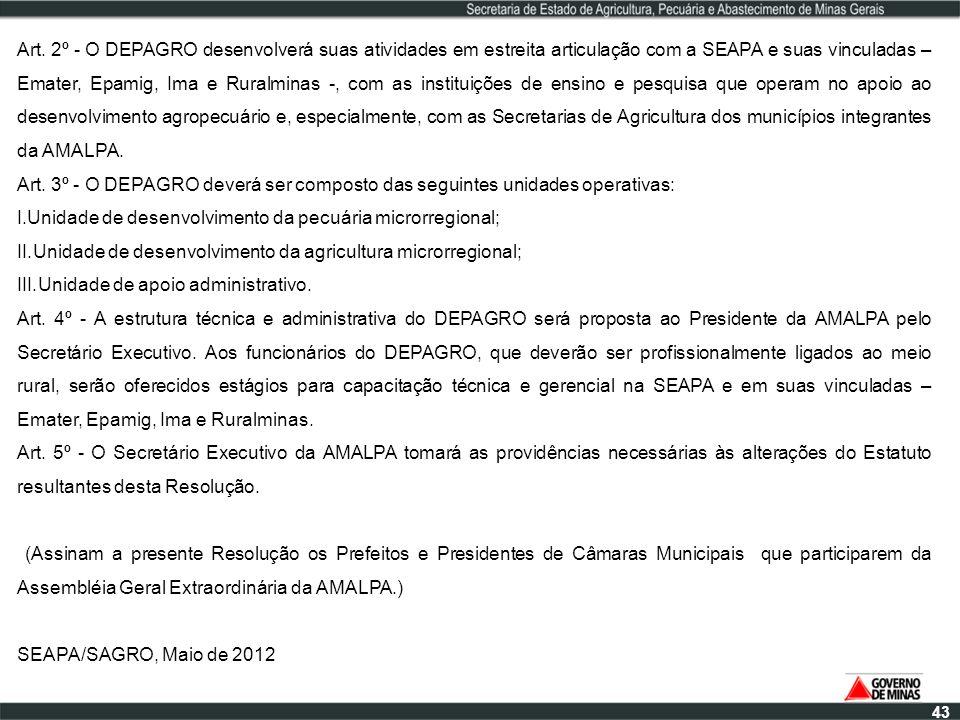 43 Art. 2º - O DEPAGRO desenvolverá suas atividades em estreita articulação com a SEAPA e suas vinculadas – Emater, Epamig, Ima e Ruralminas -, com as
