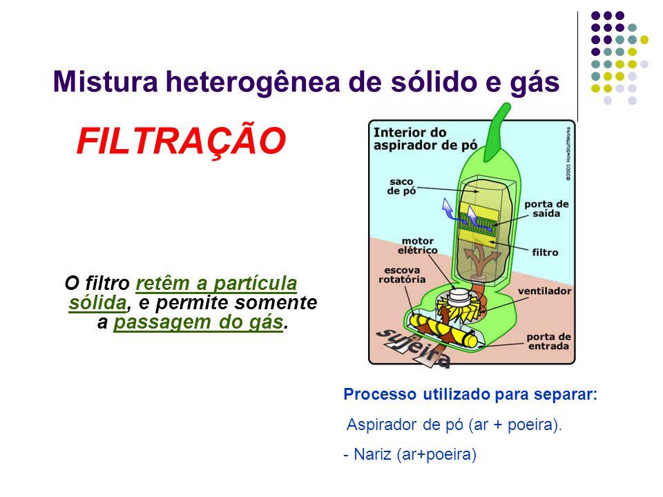 Mistura heterogênea de sólido e gás FILTRAÇÃO O filtro retêm a partícula sólida, e permite somente a passagem do gás. Processo utilizado para separar: