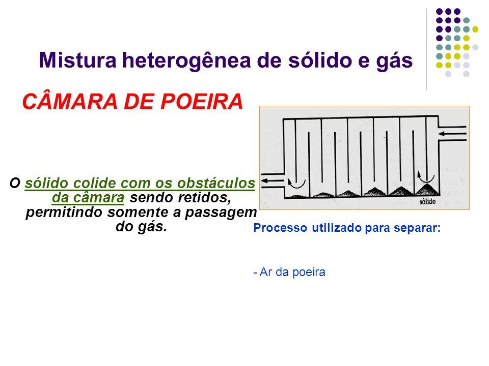 Mistura heterogênea de sólido e gás CÂMARA DE POEIRA O sólido colide com os obstáculos da câmara sendo retidos, permitindo somente a passagem do gás.