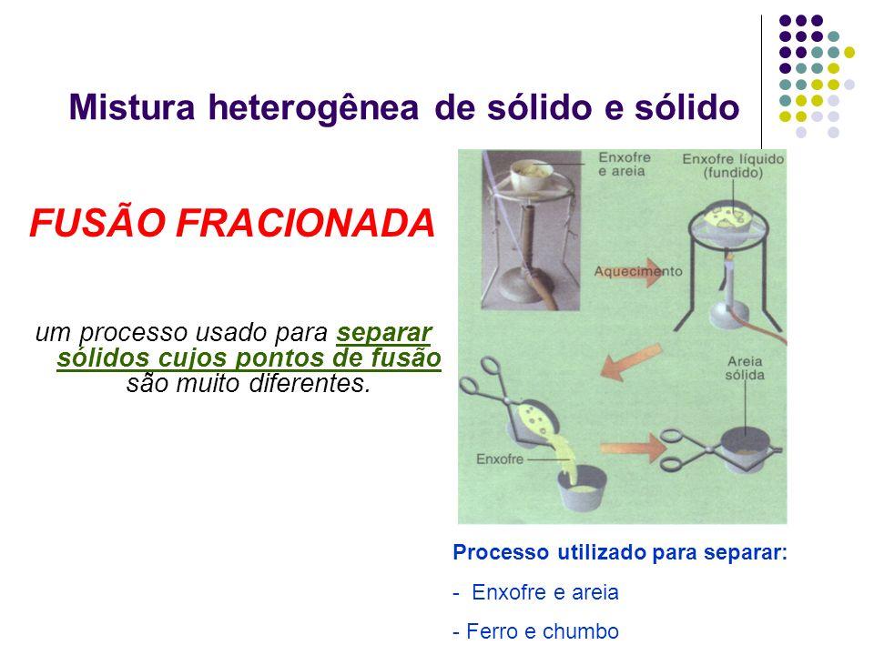 Mistura heterogênea de sólido e sólido FUSÃO FRACIONADA um processo usado para separar sólidos cujos pontos de fusão são muito diferentes. Processo ut