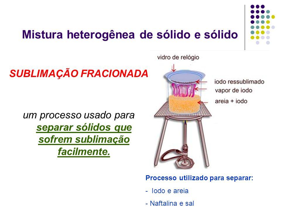 Mistura heterogênea de sólido e sólido SUBLIMAÇÃO FRACIONADA um processo usado para separar sólidos que sofrem sublimação facilmente. Processo utiliza