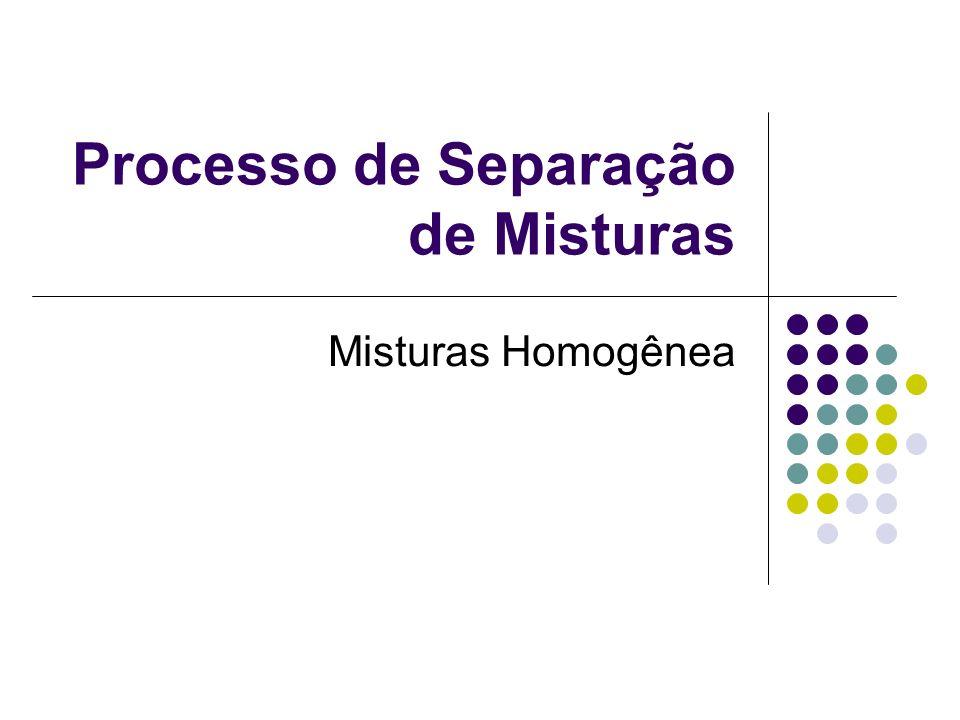 Processo de Separação de Misturas Misturas Homogênea