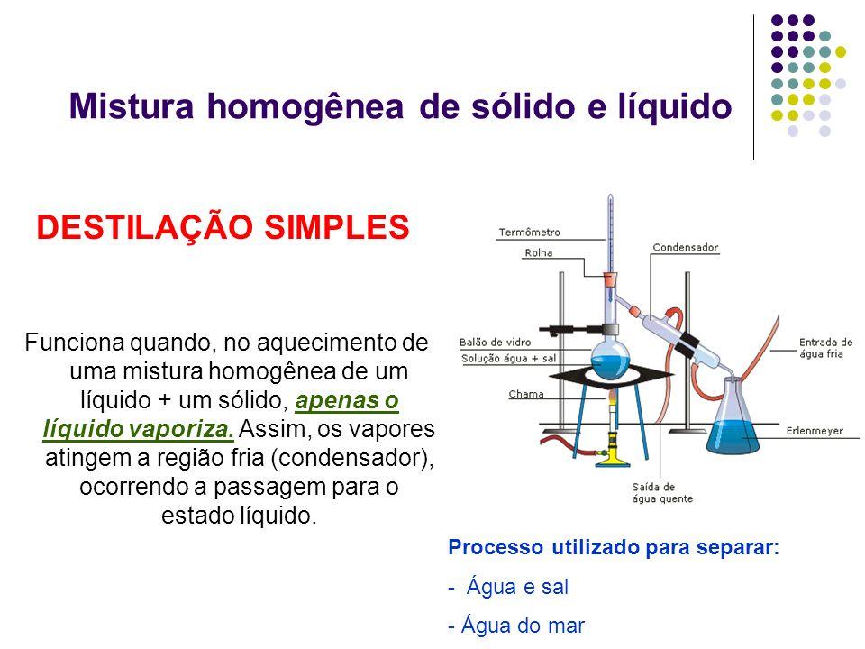 Mistura homogênea de sólido e líquido DESTILAÇÃO SIMPLES Funciona quando, no aquecimento de uma mistura homogênea de um líquido + um sólido, apenas o