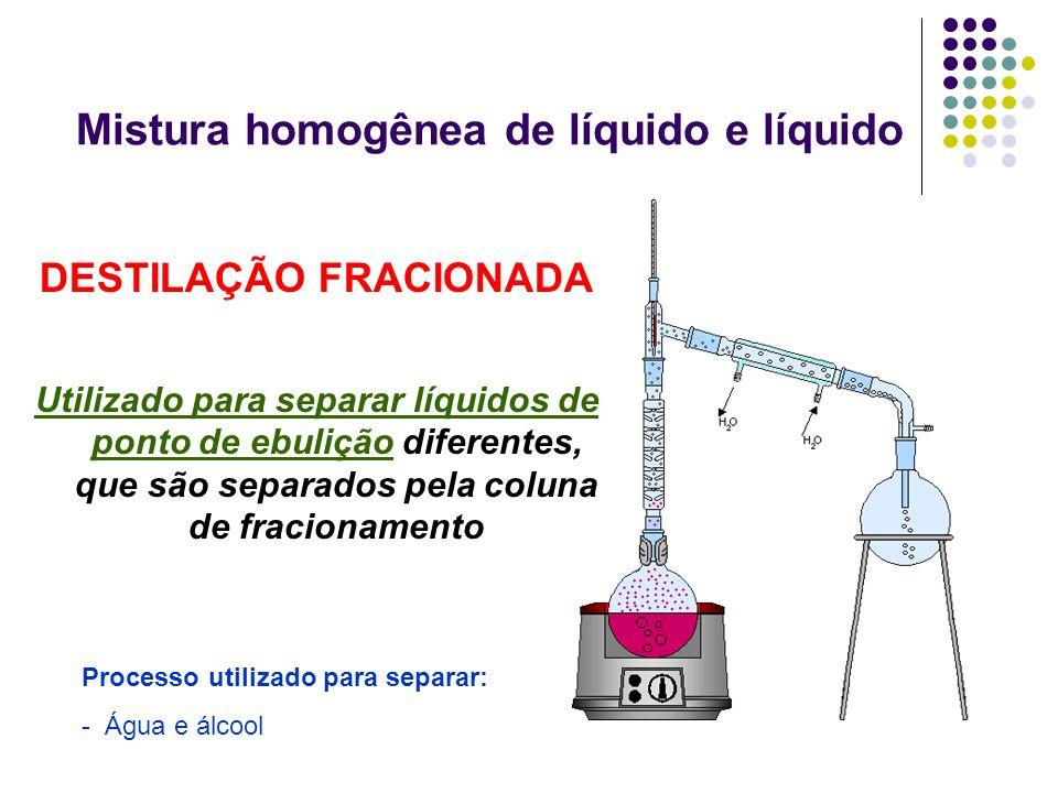 Mistura homogênea de líquido e líquido DESTILAÇÃO FRACIONADA Utilizado para separar líquidos de ponto de ebulição diferentes, que são separados pela c
