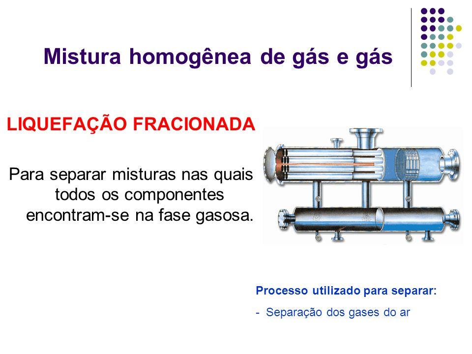 Mistura homogênea de gás e gás LIQUEFAÇÃO FRACIONADA Para separar misturas nas quais todos os componentes encontram-se na fase gasosa. Processo utiliz