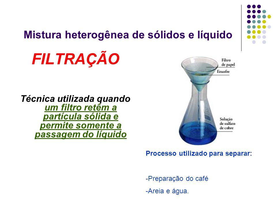 Mistura heterogênea de sólidos e líquido FILTRAÇÃO Técnica utilizada quando um filtro retêm a partícula sólida e permite somente a passagem do líquido