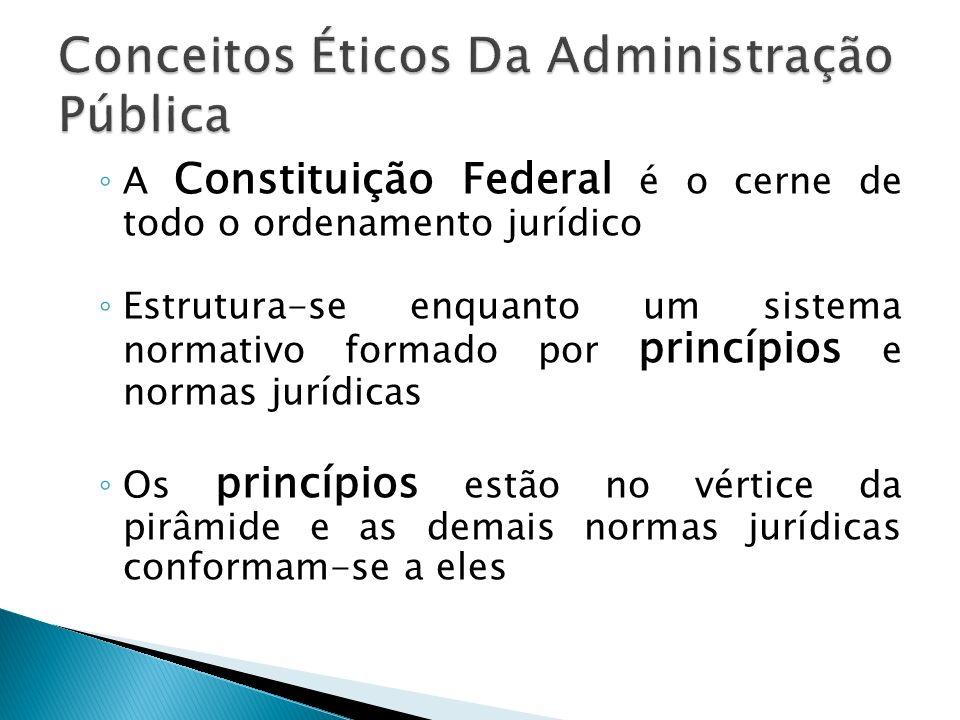 A Constituição Federal é o cerne de todo o ordenamento jurídico Estrutura-se enquanto um sistema normativo formado por princípios e normas jurídicas O
