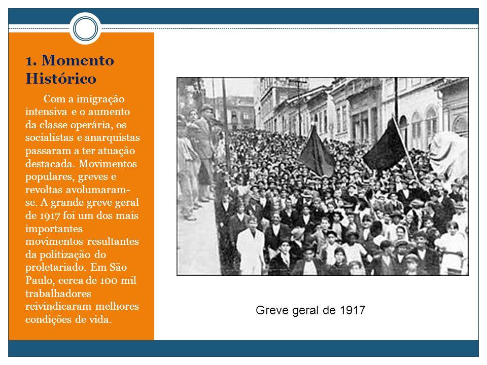 1. Momento Histórico Com a imigração intensiva e o aumento da classe operária, os socialistas e anarquistas passaram a ter atuação destacada. Moviment