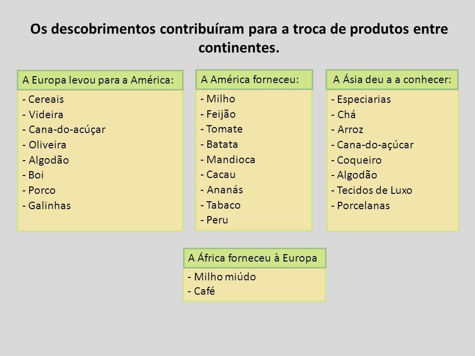 Os descobrimentos contribuíram para a troca de produtos entre continentes. - Cereais - Videira - Cana-do-acúçar - Oliveira - Algodão - Boi - Porco - G