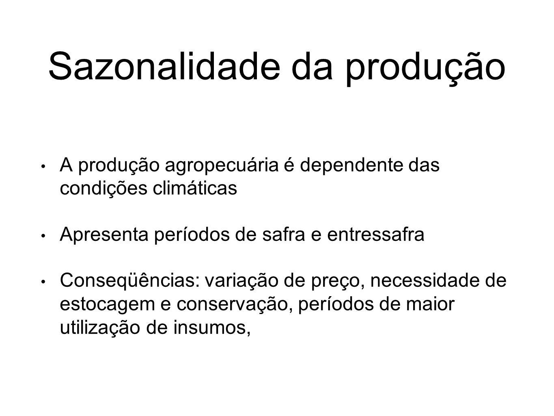 Sazonalidade da produção A produção agropecuária é dependente das condições climáticas Apresenta períodos de safra e entressafra Conseqüências: variaç