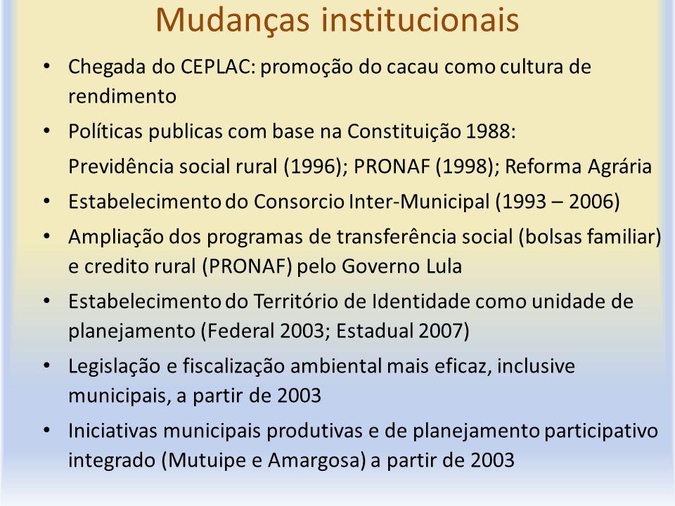 Mudanças institucionais Chegada do CEPLAC: promoção do cacau como cultura de rendimento Políticas publicas com base na Constituição 1988: Previdência