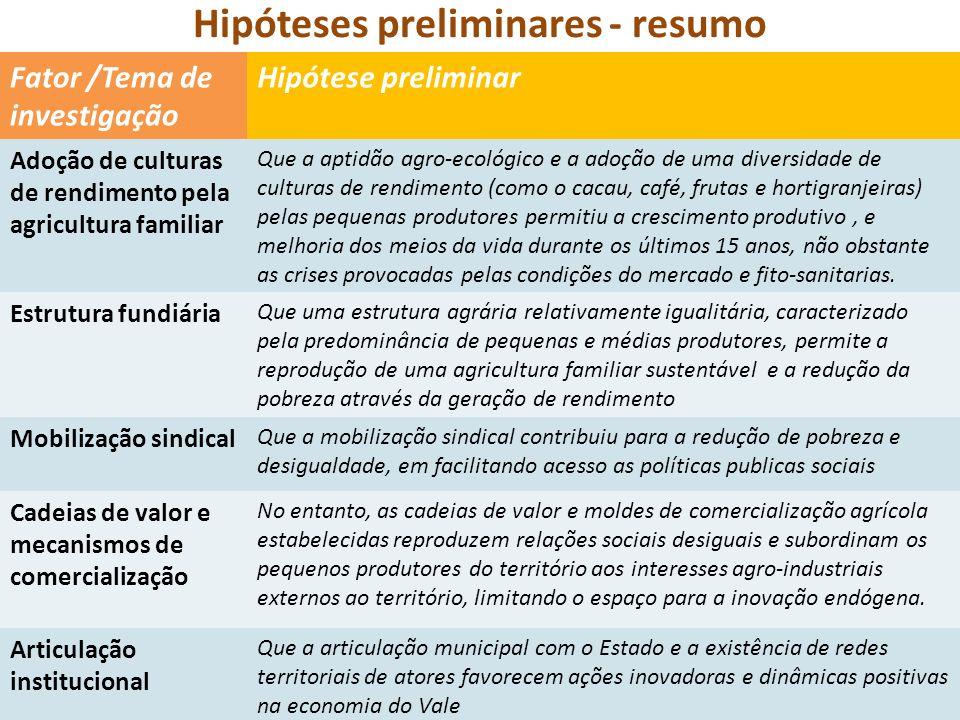 Hipóteses preliminares - resumo Fator /Tema de investigação Hipótese preliminar Adoção de culturas de rendimento pela agricultura familiar Que a aptid