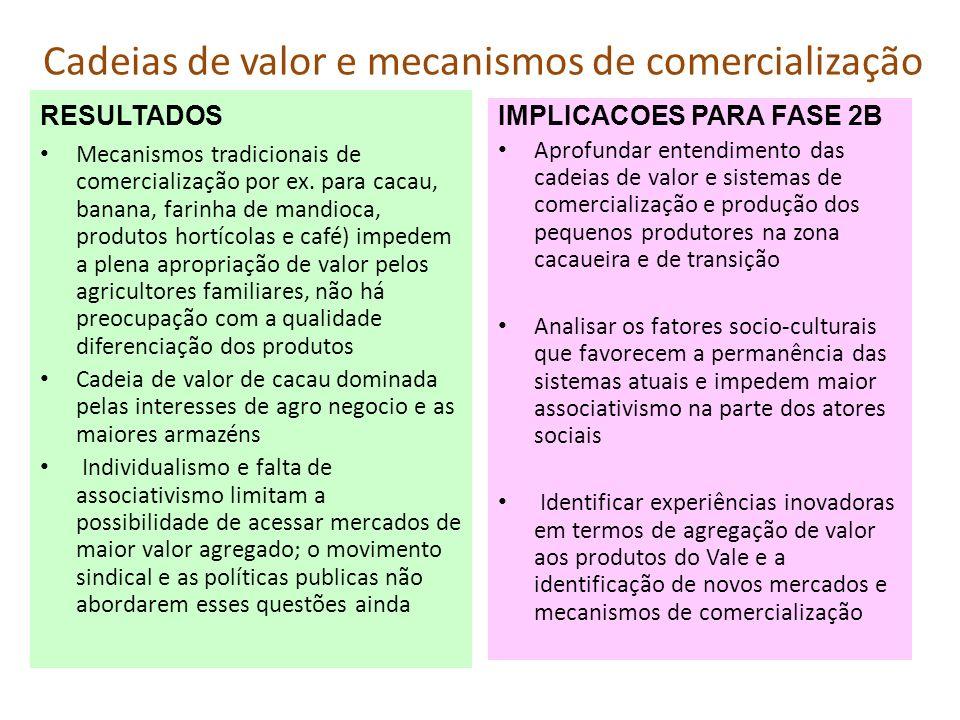 Cadeias de valor e mecanismos de comercialização RESULTADOS Mecanismos tradicionais de comercialização por ex. para cacau, banana, farinha de mandioca