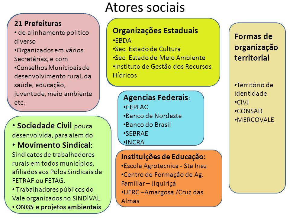 Atores sociais 21 Prefeituras de alinhamento politico diverso Organizados em varios Secretrarias, e com Conselhos Municipais de desenvolvimento rural,