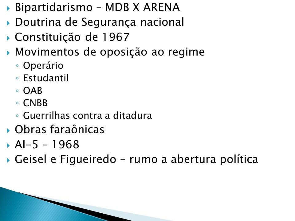 Bipartidarismo – MDB X ARENA Doutrina de Segurança nacional Constituição de 1967 Movimentos de oposição ao regime Operário Estudantil OAB CNBB Guerril