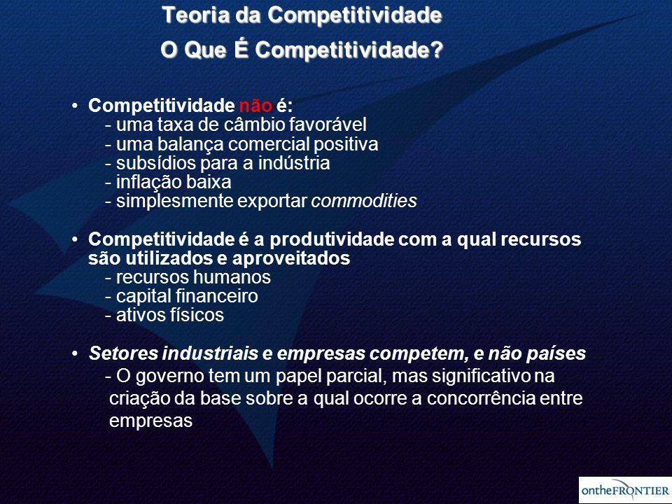 1 Teoria da Competitividade O Que É Competitividade? Competitividade não é: - uma taxa de câmbio favorável - uma balança comercial positiva - subsídio