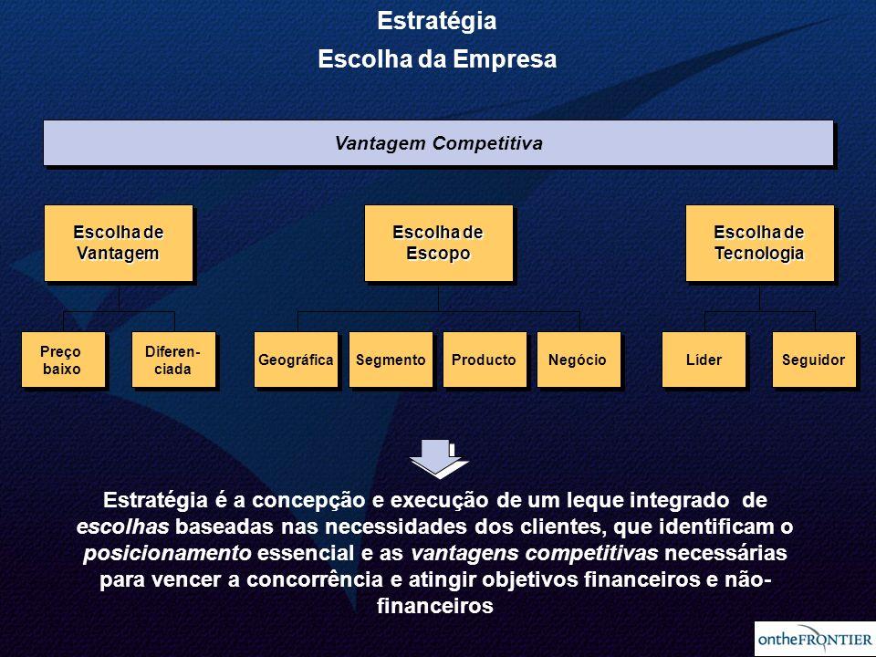 12 Estratégia é a concepção e execução de um leque integrado de escolhas baseadas nas necessidades dos clientes, que identificam o posicionamento esse
