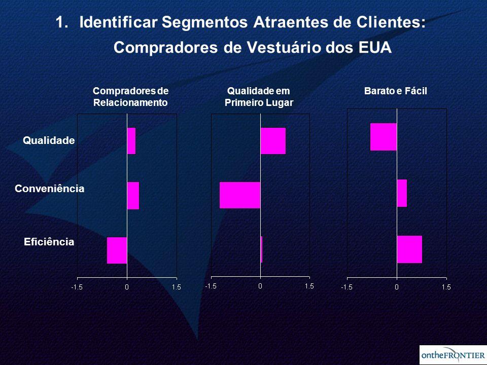 16 1. 1.Identificar Segmentos Atraentes de Clientes: Compradores de Vestuário dos EUA Eficiência Conveniência Qualidade Compradores de Relacionamento