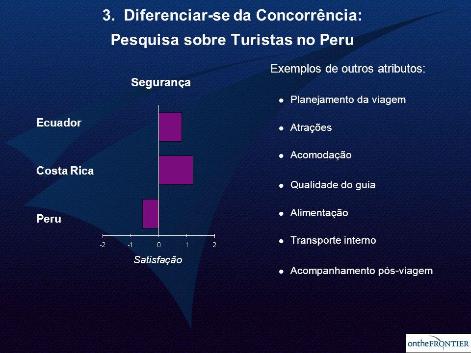19 3. Diferenciar-se da Concorrência: Pesquisa sobre Turistas no Peru Exemplos de outros atributos: Planejamento da viagem Atrações Acomodação Qualida
