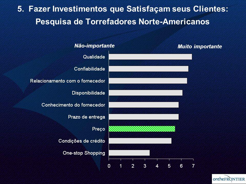 21 5. Fazer Investimentos que Satisfaçam seus Clientes: Pesquisa de Torrefadores Norte-Americanos Não-importante Muito importante