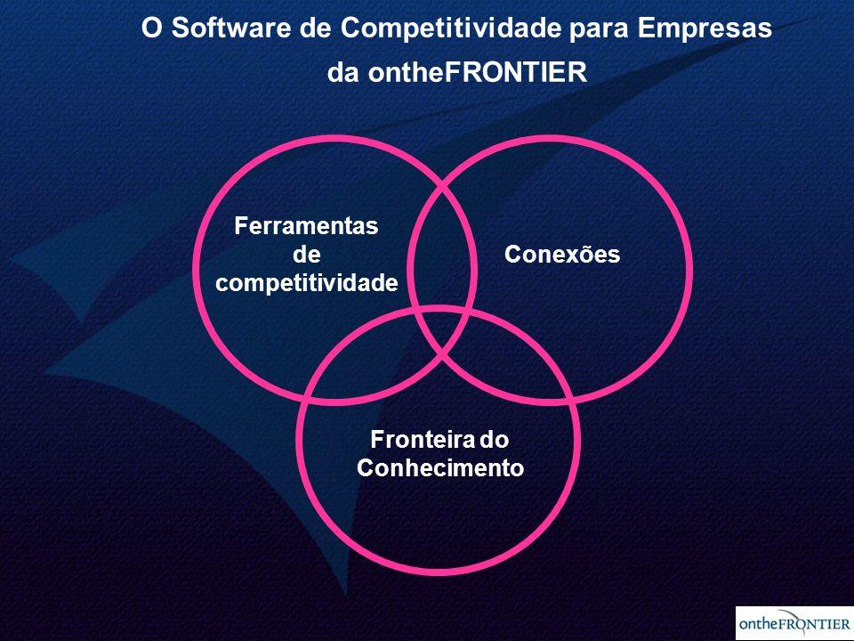 26 O Software de Competitividade para Empresas da ontheFRONTIER Ferramentas de competitividade Fronteira do Conhecimento Conexões