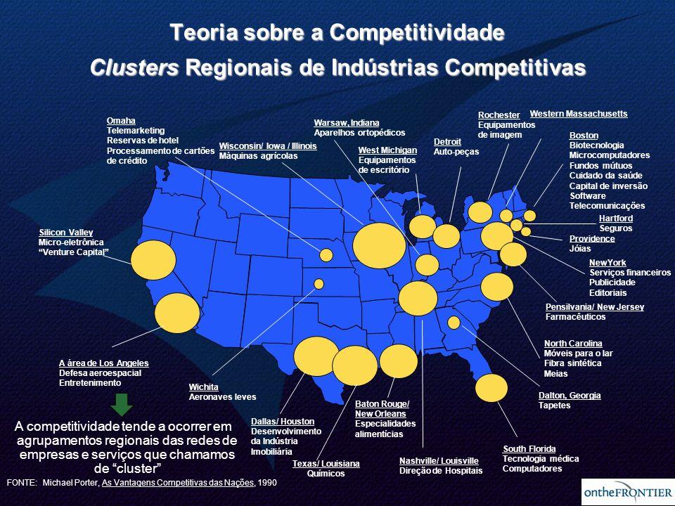 7 Organizações Educacionais, de Pesquisa, & Comerciais (ex.: Inst.