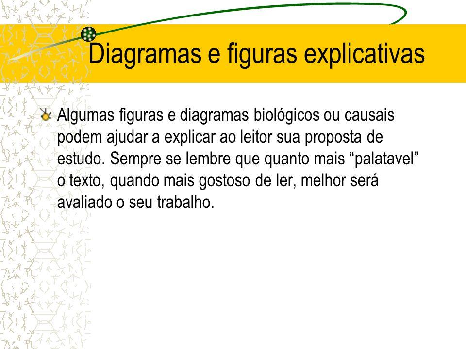 Diagramas e figuras explicativas Algumas figuras e diagramas biológicos ou causais podem ajudar a explicar ao leitor sua proposta de estudo. Sempre se