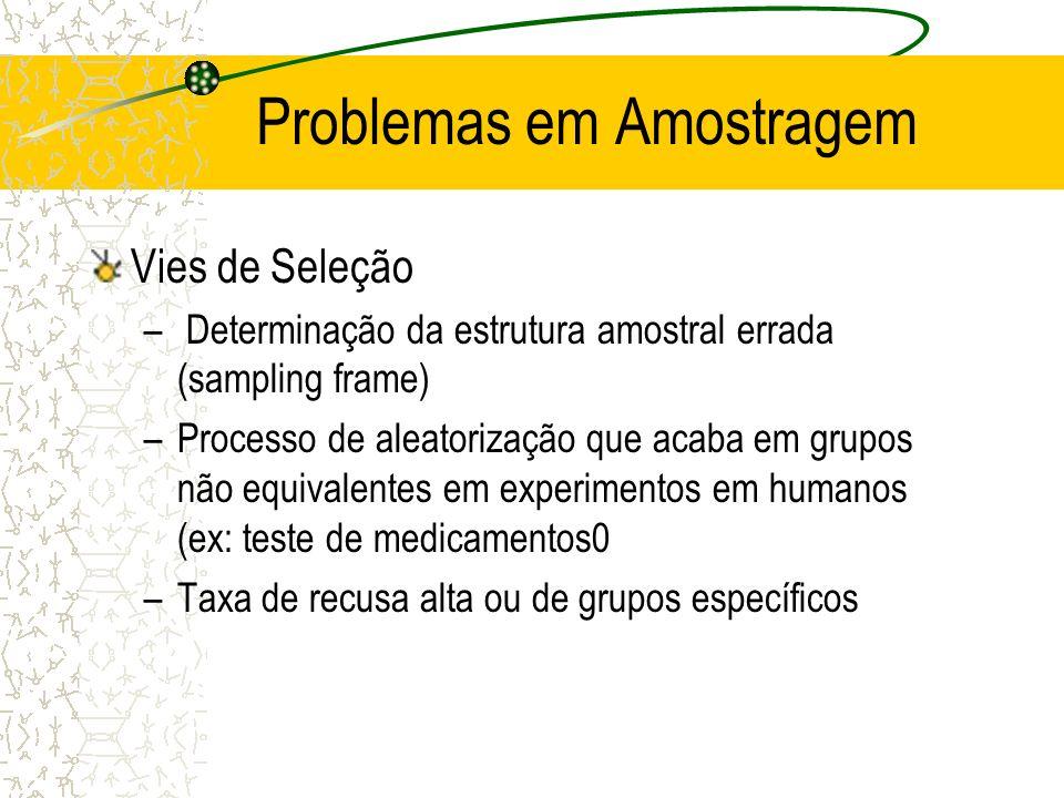 Problemas em Amostragem Vies de Seleção – Determinação da estrutura amostral errada (sampling frame) –Processo de aleatorização que acaba em grupos nã