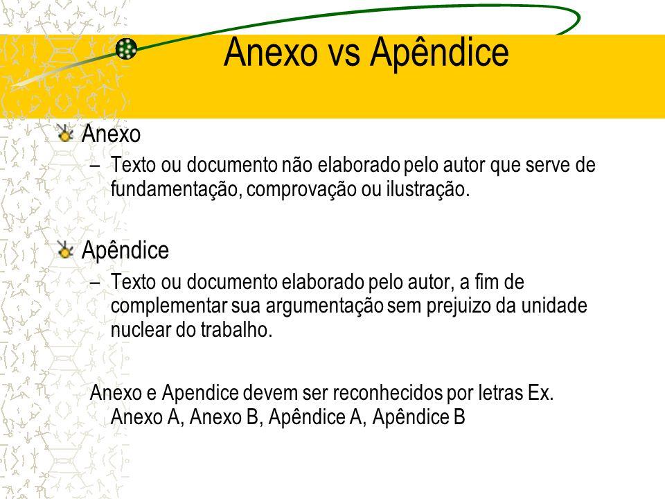 Anexo vs Apêndice Anexo –Texto ou documento não elaborado pelo autor que serve de fundamentação, comprovação ou ilustração. Apêndice –Texto ou documen