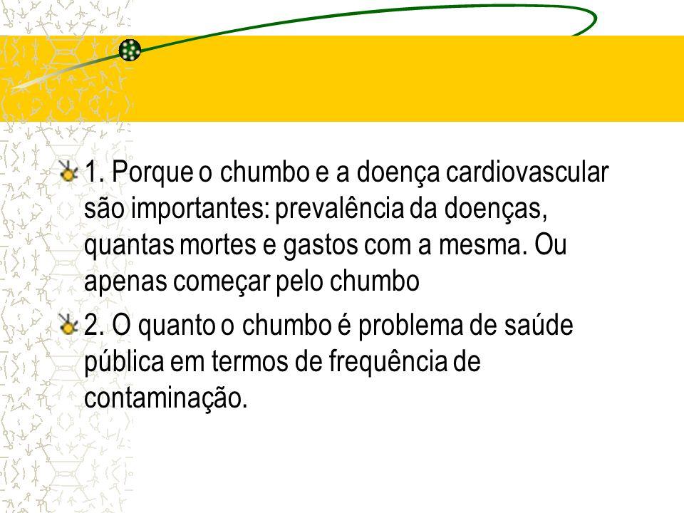 3.Efeitos do chumbo no organismo. 4.