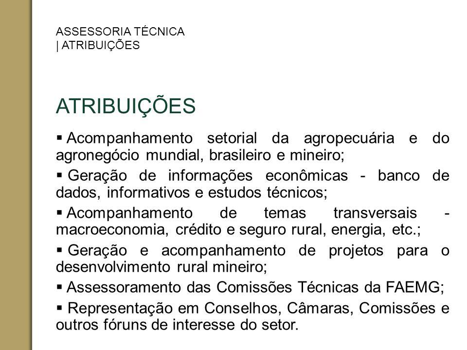 ATRIBUIÇÕES Acompanhamento setorial da agropecuária e do agronegócio mundial, brasileiro e mineiro; Geração de informações econômicas - banco de dados