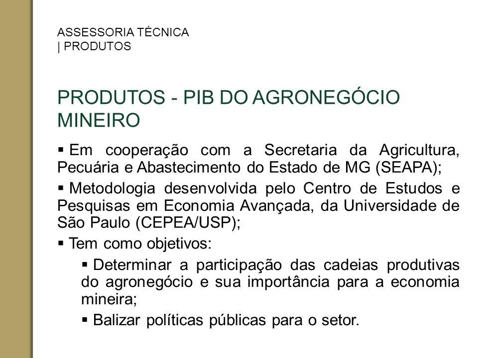 PRODUTOS - PIB DO AGRONEGÓCIO MINEIRO Em cooperação com a Secretaria da Agricultura, Pecuária e Abastecimento do Estado de MG (SEAPA); Metodologia des