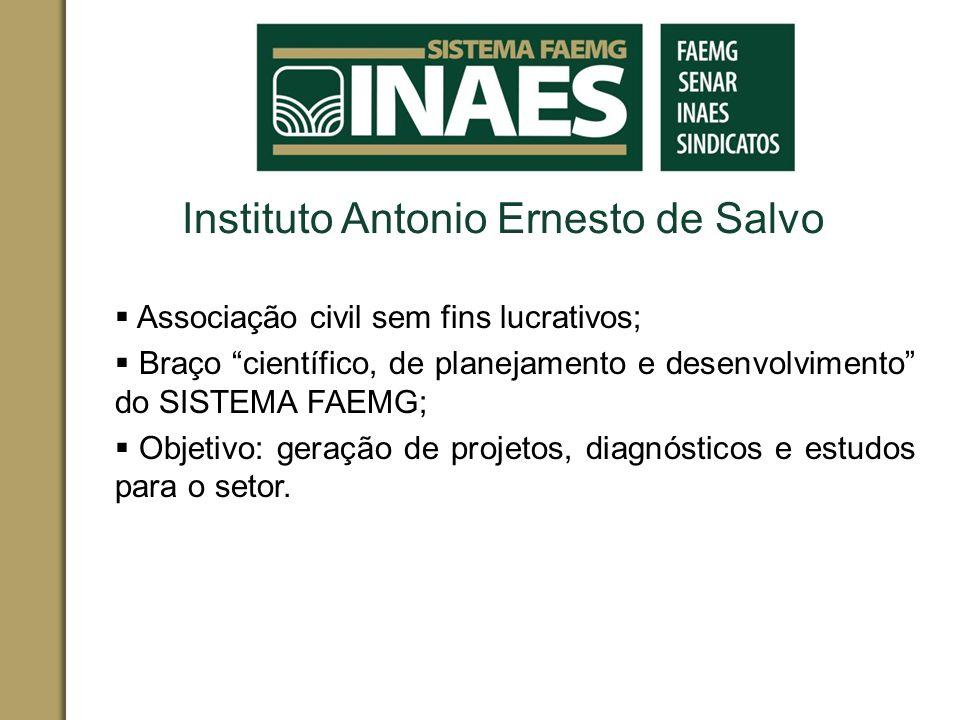 Instituto Antonio Ernesto de Salvo Associação civil sem fins lucrativos; Braço científico, de planejamento e desenvolvimento do SISTEMA FAEMG; Objetiv
