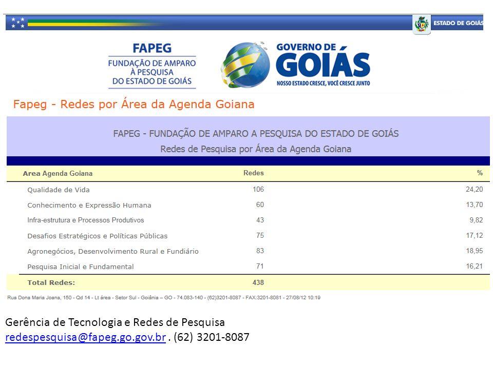 Gerência de Tecnologia e Redes de Pesquisa redespesquisa@fapeg.go.gov.brredespesquisa@fapeg.go.gov.br.