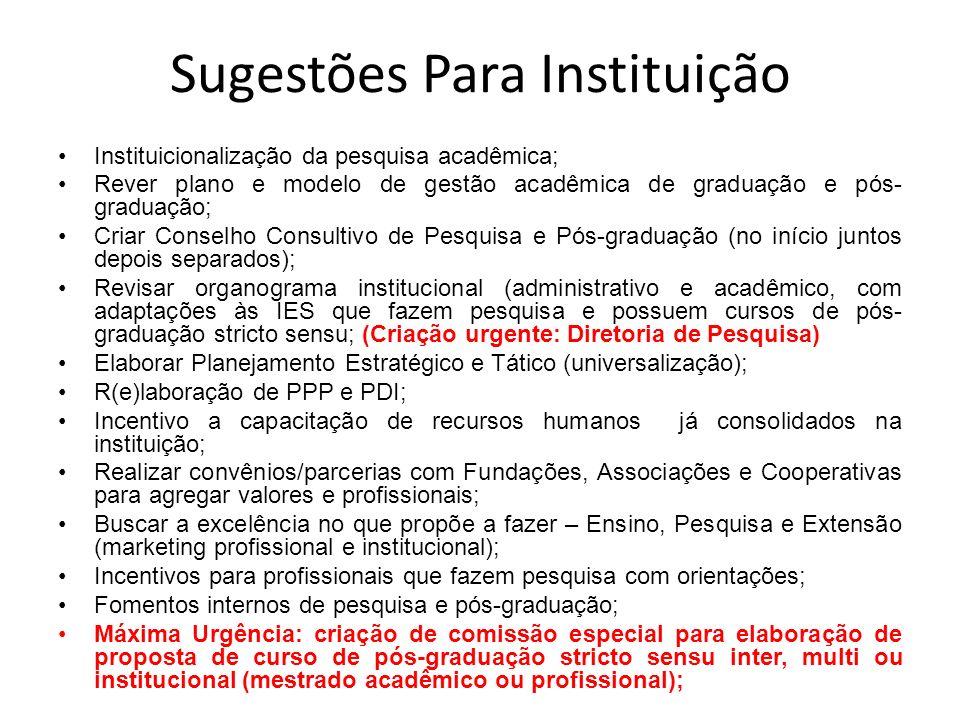 Sugestões Para Instituição Instituicionalização da pesquisa acadêmica; Rever plano e modelo de gestão acadêmica de graduação e pós- graduação; Criar Conselho Consultivo de Pesquisa e Pós-graduação (no início juntos depois separados); Revisar organograma institucional (administrativo e acadêmico, com adaptações às IES que fazem pesquisa e possuem cursos de pós- graduação stricto sensu; (Criação urgente: Diretoria de Pesquisa) Elaborar Planejamento Estratégico e Tático (universalização); R(e)laboração de PPP e PDI; Incentivo a capacitação de recursos humanos já consolidados na instituição; Realizar convênios/parcerias com Fundações, Associações e Cooperativas para agregar valores e profissionais; Buscar a excelência no que propõe a fazer – Ensino, Pesquisa e Extensão (marketing profissional e institucional); Incentivos para profissionais que fazem pesquisa com orientações; Fomentos internos de pesquisa e pós-graduação; Máxima Urgência: criação de comissão especial para elaboração de proposta de curso de pós-graduação stricto sensu inter, multi ou institucional (mestrado acadêmico ou profissional);