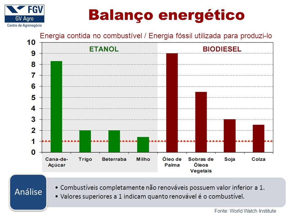 Balanço energético Combustíveis completamente não renováveis possuem valor inferior a 1.