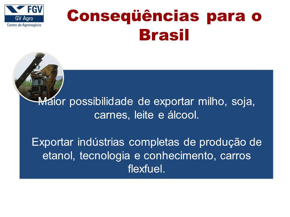 Maior possibilidade de exportar milho, soja, carnes, leite e álcool.