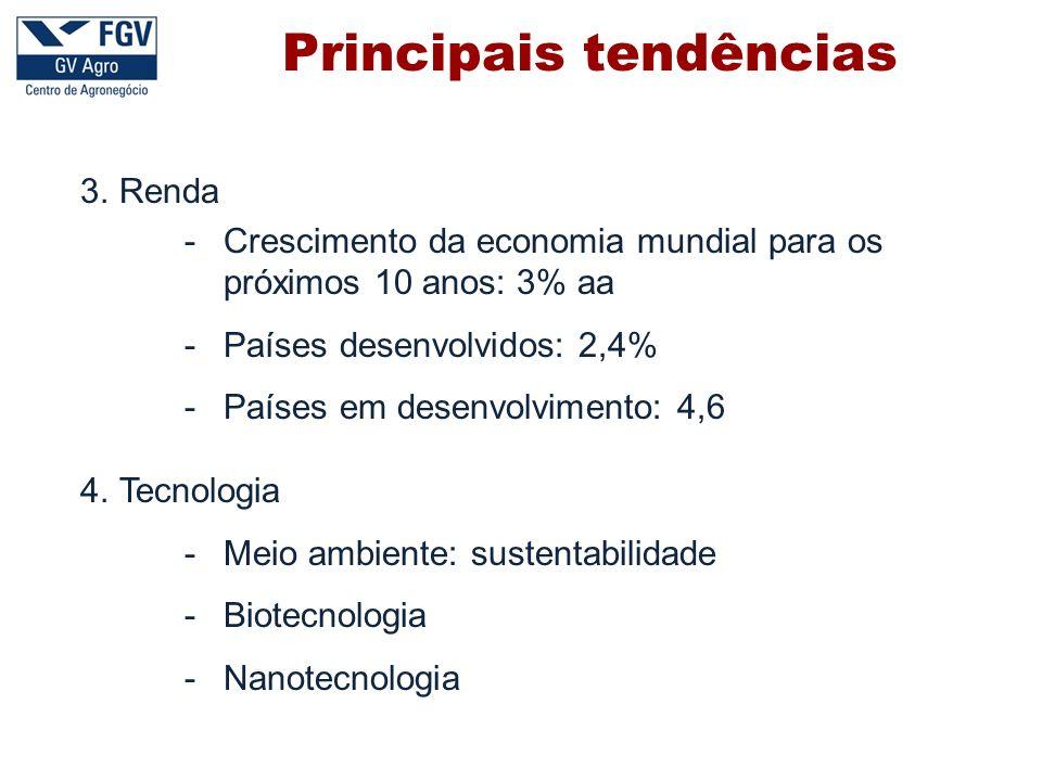 Pilares do desenvolvimento (BID) 1.