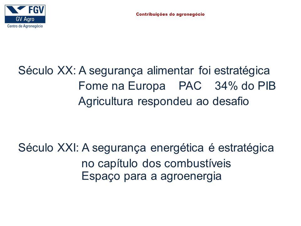 Contribuições do agronegócio Século XX: A segurança alimentar foi estratégica Fome na Europa PAC 34% do PIB Agricultura respondeu ao desafio Século XXI: A segurança energética é estratégica no capítulo dos combustíveis Espaço para a agroenergia