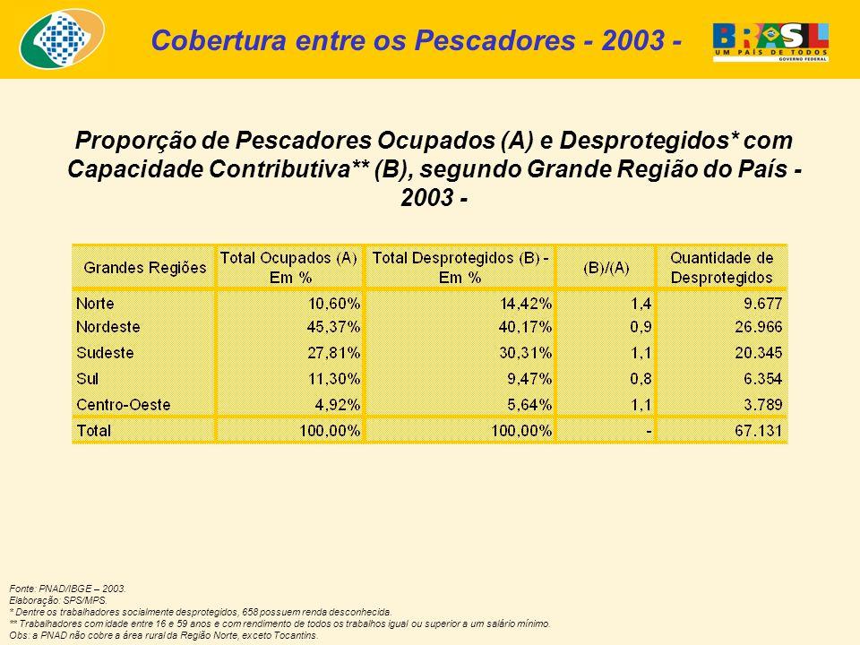Proporção de Pescadores Ocupados (A) e Desprotegidos* com Capacidade Contributiva** (B), segundo Grande Região do País - 2003 - Cobertura entre os Pes