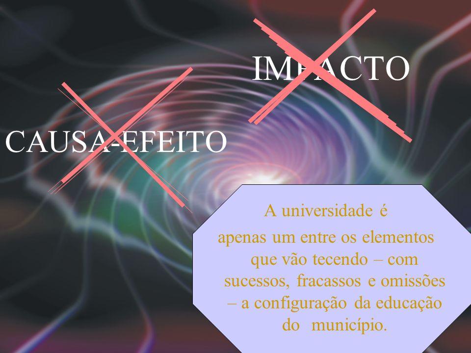 IMPACTO A universidade é apenas um entre os elementos que vão tecendo – com sucessos, fracassos e omissões – a configuração da educação do município.
