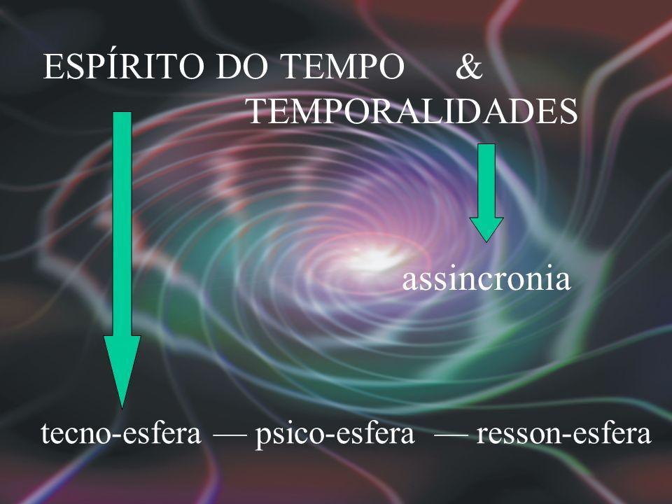 ESPÍRITO DO TEMPO & TEMPORALIDADES tecno-esfera psico-esfera resson-esfera assincronia