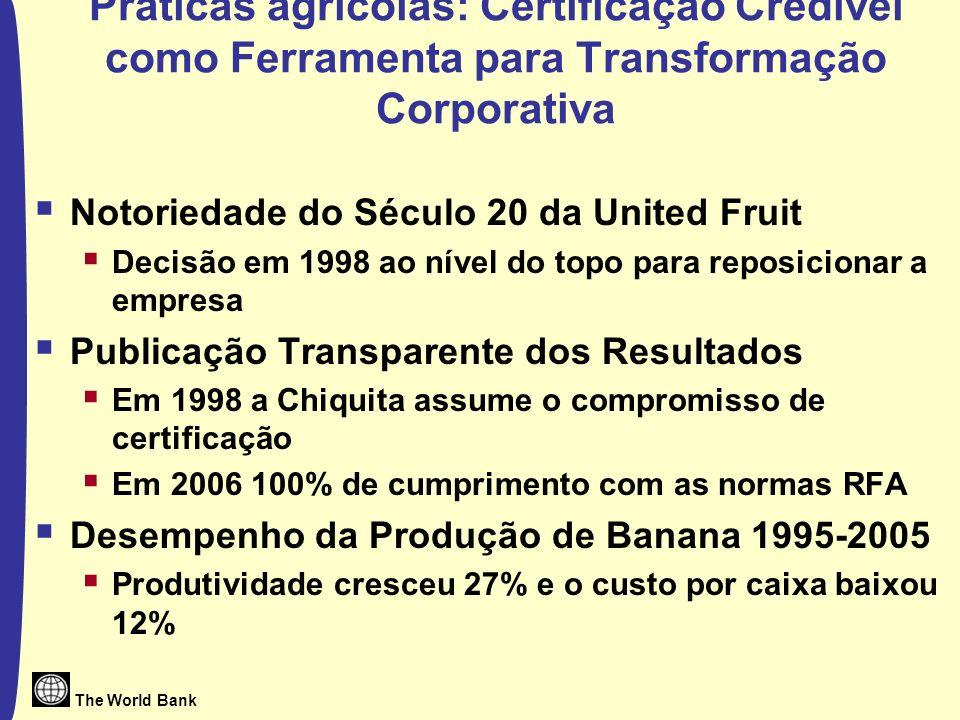 The World Bank Práticas agrícolas: Certificação Credível como Ferramenta para Transformação Corporativa Notoriedade do Século 20 da United Fruit Decisão em 1998 ao nível do topo para reposicionar a empresa Publicação Transparente dos Resultados Em 1998 a Chiquita assume o compromisso de certificação Em 2006 100% de cumprimento com as normas RFA Desempenho da Produção de Banana 1995-2005 Produtividade cresceu 27% e o custo por caixa baixou 12%
