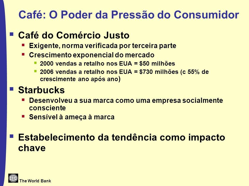 The World Bank Café: O Poder da Pressão do Consumidor Café do Comércio Justo Exigente, norma verificada por terceira parte Crescimento exponencial do mercado 2000 vendas a retalho nos EUA = $50 milhões 2006 vendas a retalho nos EUA = $730 milhões (c 55% de crescimente ano após ano ) Starbucks Desenvolveu a sua marca como uma empresa socialmente consciente Sensível à ameça à marca Estabelecimento da tendência como impacto chave