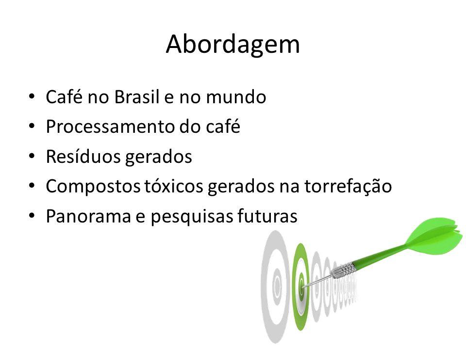 Abordagem Café no Brasil e no mundo Processamento do café Resíduos gerados Compostos tóxicos gerados na torrefação Panorama e pesquisas futuras
