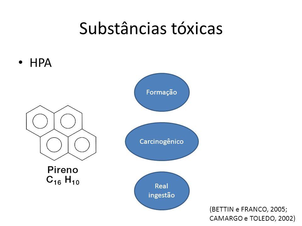 Substâncias tóxicas HPA Formação Real ingestão Carcinogênico (BETTIN e FRANCO, 2005; CAMARGO e TOLEDO, 2002)