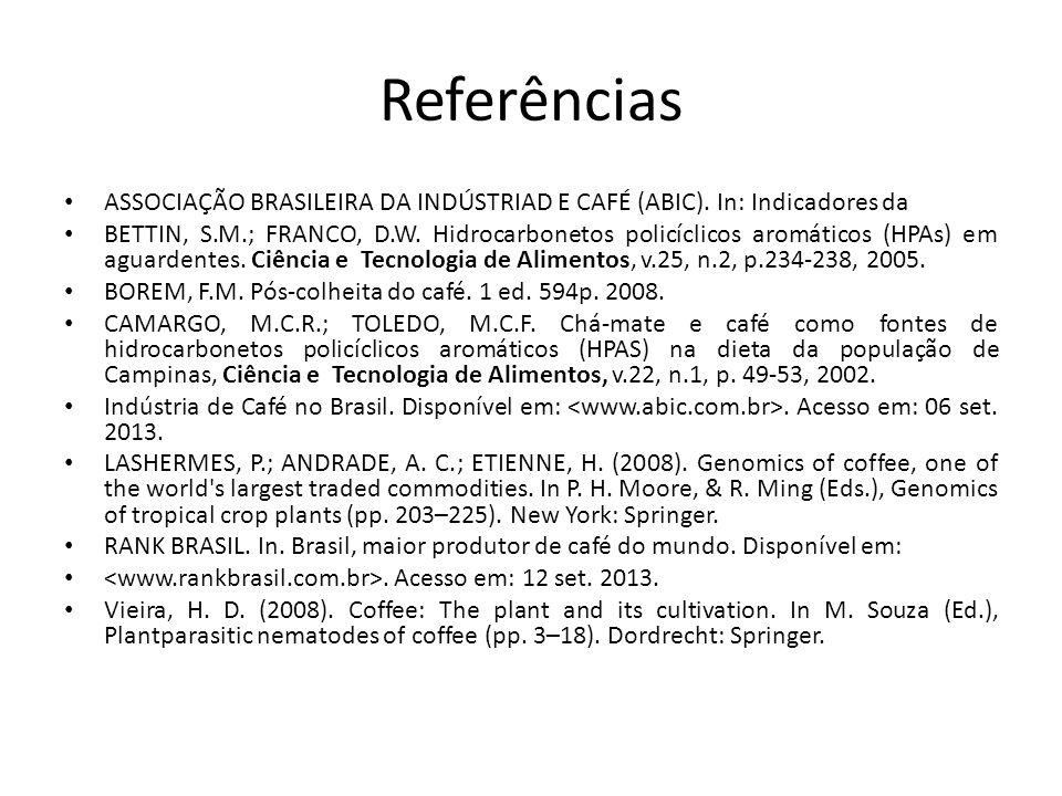 Referências ASSOCIAÇÃO BRASILEIRA DA INDÚSTRIAD E CAFÉ (ABIC). In: Indicadores da BETTIN, S.M.; FRANCO, D.W. Hidrocarbonetos policíclicos aromáticos (