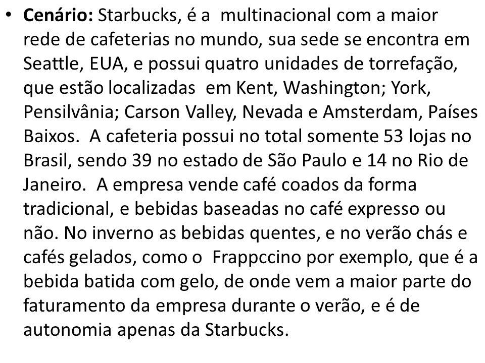 Cenário: Starbucks, é a multinacional com a maior rede de cafeterias no mundo, sua sede se encontra em Seattle, EUA, e possui quatro unidades de torrefação, que estão localizadas em Kent, Washington; York, Pensilvânia; Carson Valley, Nevada e Amsterdam, Países Baixos.