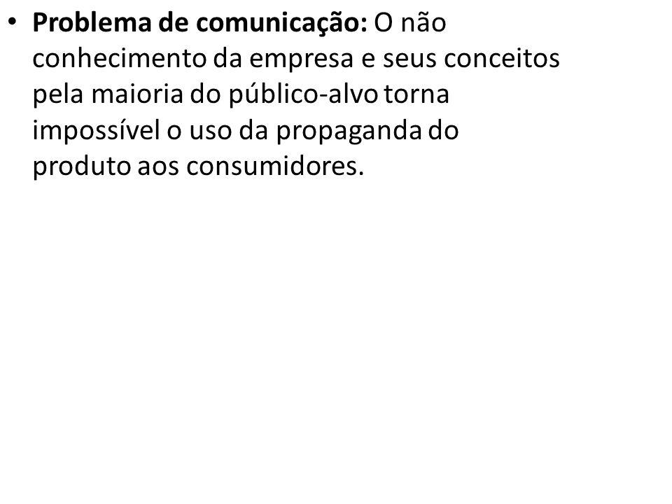 Problema de comunicação: O não conhecimento da empresa e seus conceitos pela maioria do público-alvo torna impossível o uso da propaganda do produto a