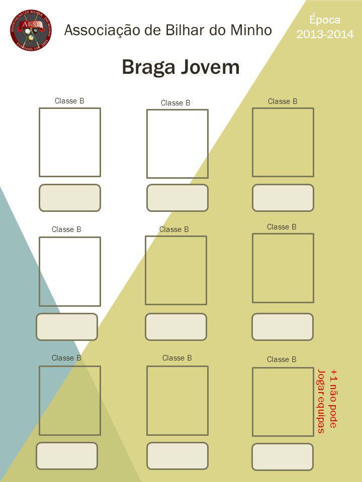 Associação de Bilhar do Minho Época 2013-2014 Braga Jovem +1 não podeJogar equipas Classe B